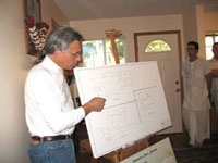 Presenting Plans